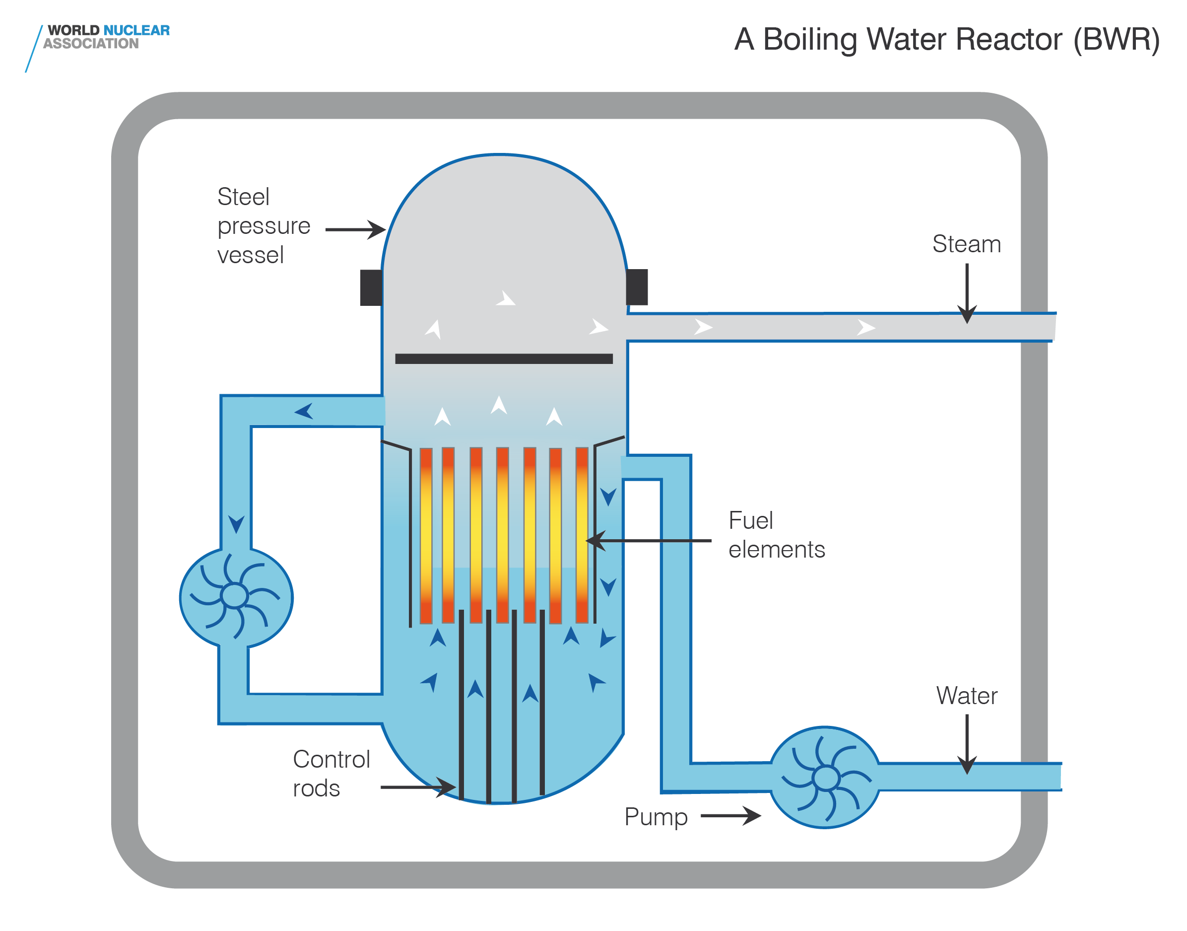 boiling-water-reactor-bwr-hi-res