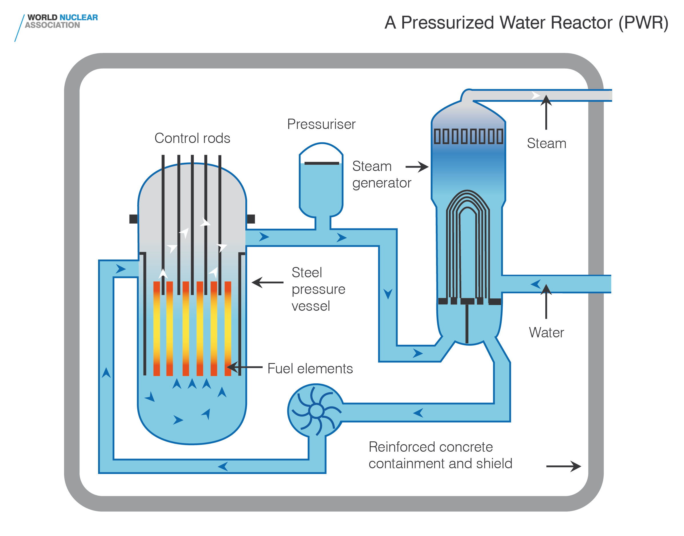 pressurized-water-reactor-pwr-hi-res